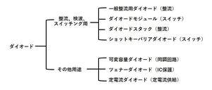 ダイオード.JPG