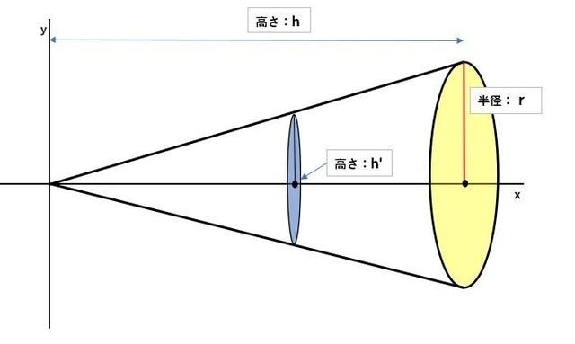 三角錐2.jpg