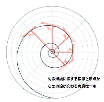 対数曲線.PNG