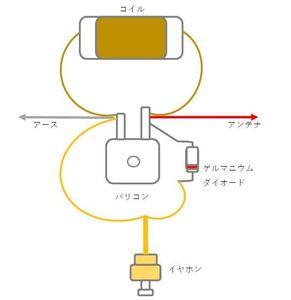 組み立て図①.JPG