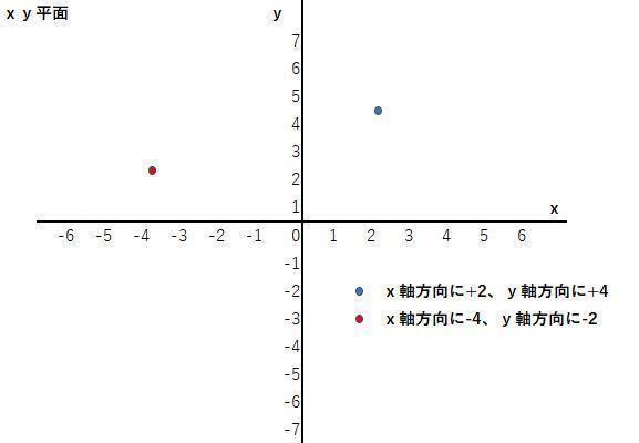 X_Y平面.JPG